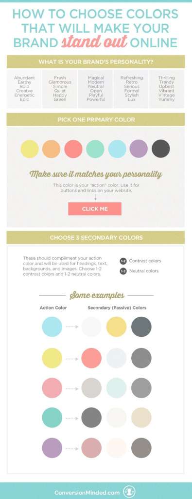 Amazing How To Choose Colors That Will Make Your Brand Stand Out Online for Fresh Branding Color Schemes