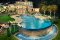 Amazing Most Beautiful Backyards With A Swimming Pool Ideas And Awesome throughout Awesome Backyards