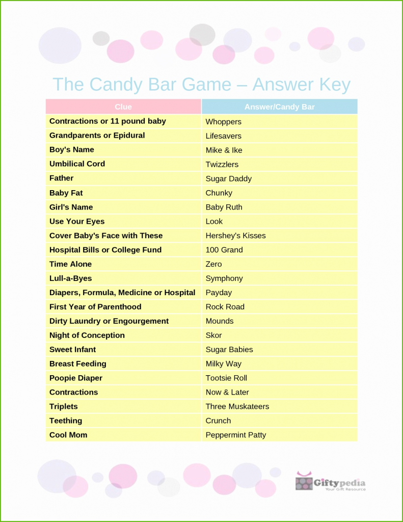 Amazing The Ultimate Baby Shower Candy Bar Game Baby Shower Candy Baby The pertaining to Elegant Baby Shower Candy Bar Game Answers