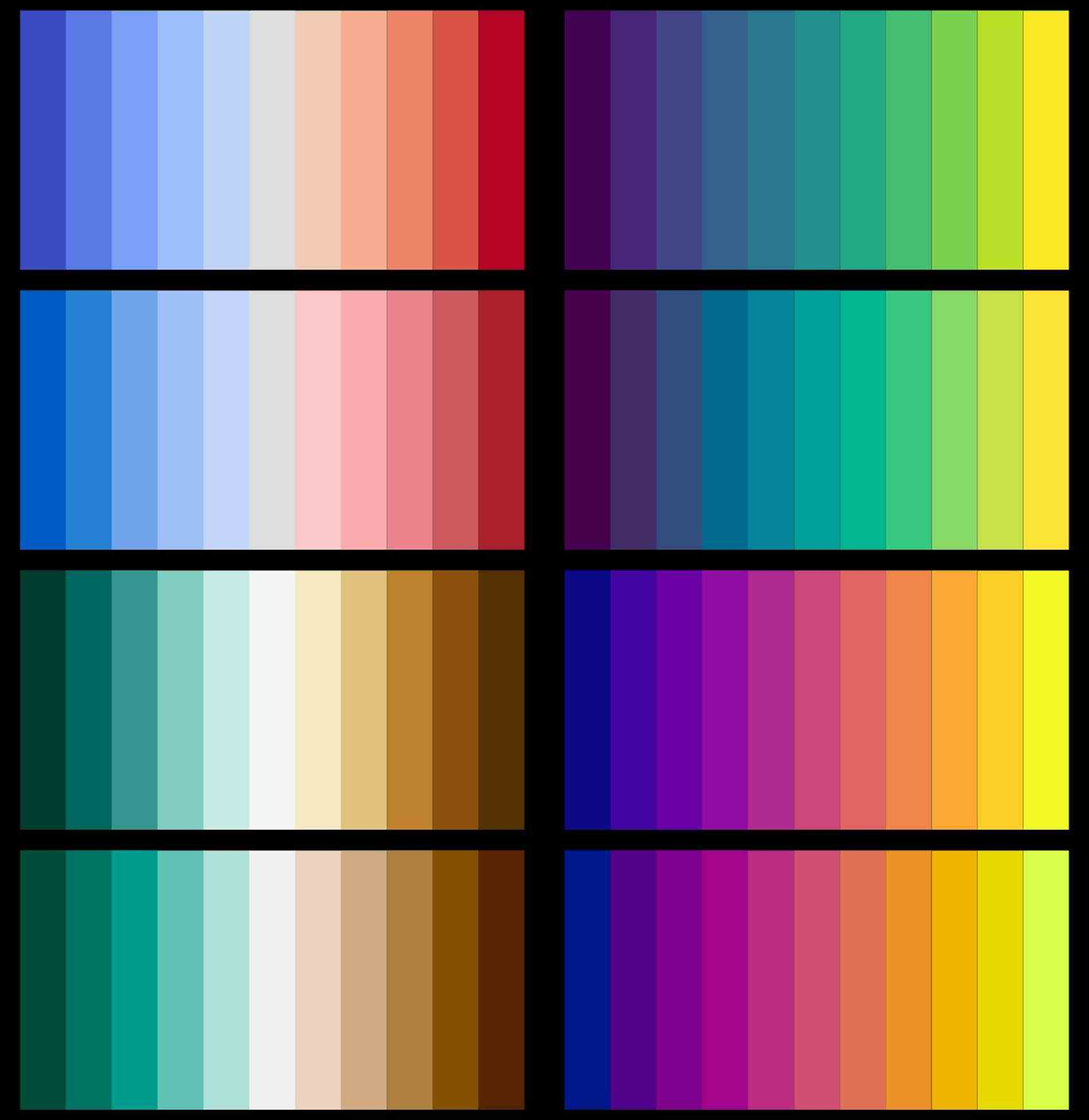 Beautiful A Good For Divergent S In R Or Python High Contrast Color Palette in Awesome Color Palette In R