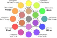 Beautiful Ask The Art Prof: What Is The Practical Meaning Of Color Theory regarding New Complementary Colors List