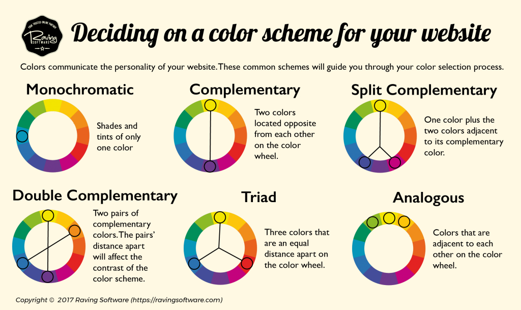 Beautiful Raving Software Color Theory: Choosing A Color Scheme For Your Website with regard to Double Split Complementary Colors
