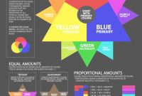 Beautiful Ryb Color Mixing Chart Guide Poster Tool Formula Pdf | Diy..things I regarding Color Coordination Tool