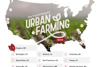 Beautiful The Top 10 Cities For Urban Farming – @redfin within Benefits Of Urban Gardening