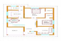 Cool 24 Awesome 2 Bedroom House Plans Kerala Style | Askmrbike inside 2 Bedroom House Plans