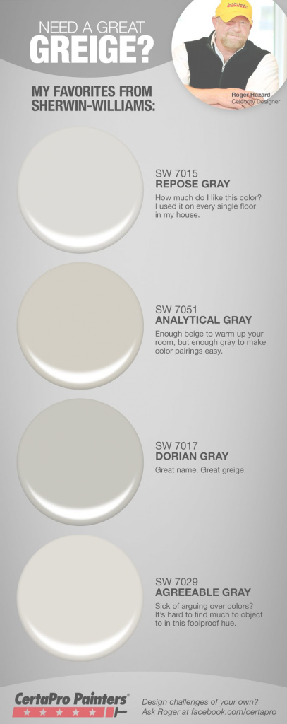 Cool Best Greige Paint Color Behr | Credainatcon with Lovely Behr Paint Colors Gray