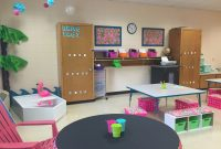 Cool Decor : Amazing Classroom Decorating Themes Decoration Ideas Cheap inside Best of Classroom Decorating Themes