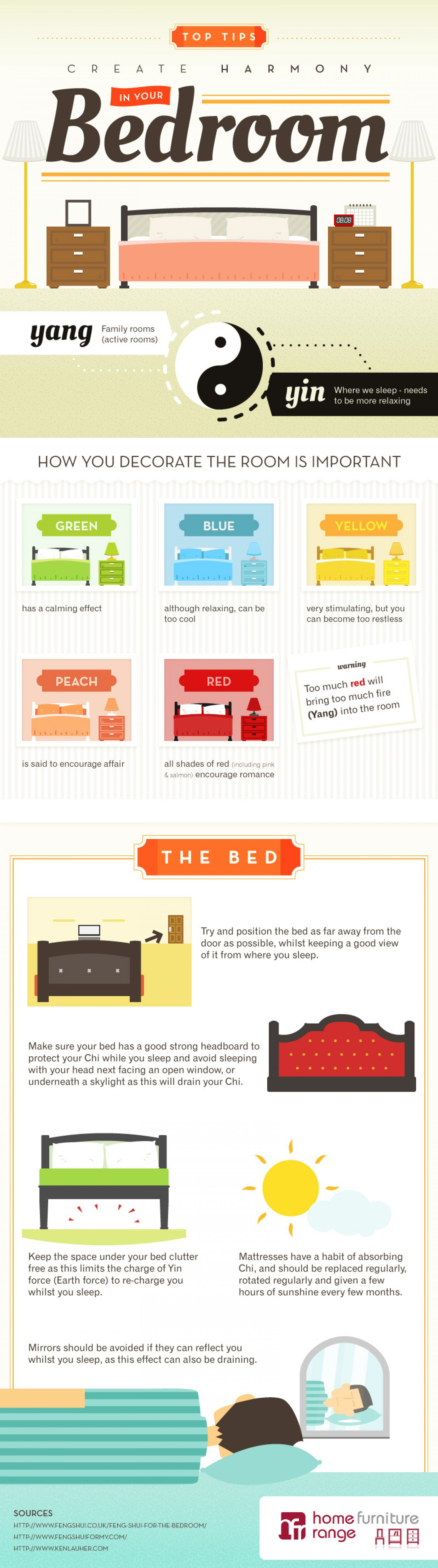 Cool How To Feng Shui Your Bedroom | Visual.ly regarding Bedroom Feng Shui