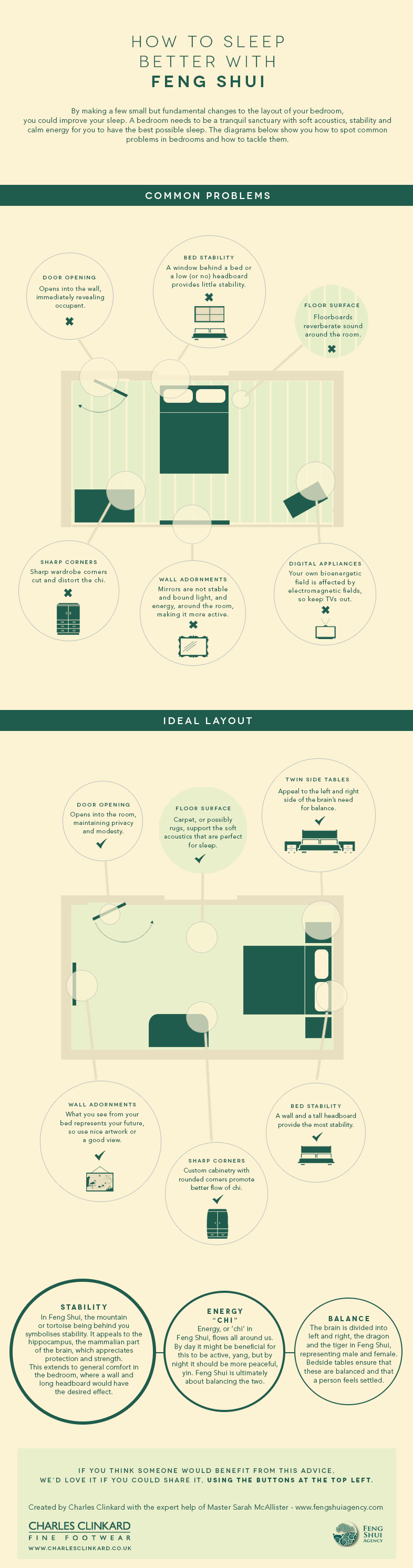 Cool How To Sleep Better With Feng Shui | Home Sweet Home | Pinterest regarding Luxury Feng Shui Small Bedroom Layout