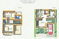 Cool Ideas About Indian House Plans On Pinterest Inexpensive Home Design for Indian House Plans