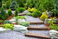 Cool Landscape Design – Garden Works throughout Landscape Design Garden