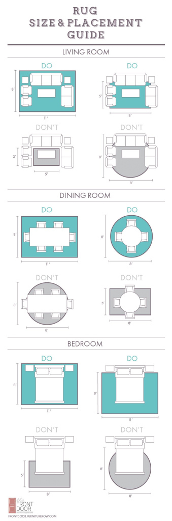 Cool Rug Size And Placement Guide - Front Door Blog | Pinterest | Area with Elegant Living Room Rug Placement