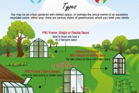 Elite The Benefits Of Diy Greenhouses – A Back Yard Farm pertaining to Benefits Of Urban Gardening