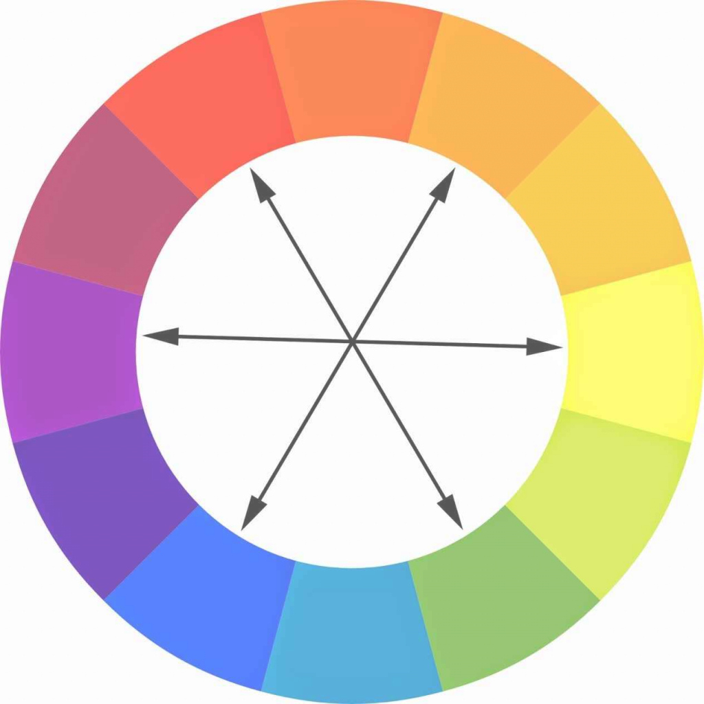 Epic Color Double Split Complementary Colors Wheel Basics How To Choose with Lovely Double Split Complementary Colors
