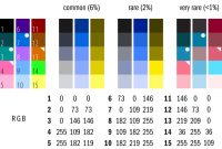 Epic Designing Scientific Figures For Color Blind People To Make Them intended for Inspirational Color Palette R