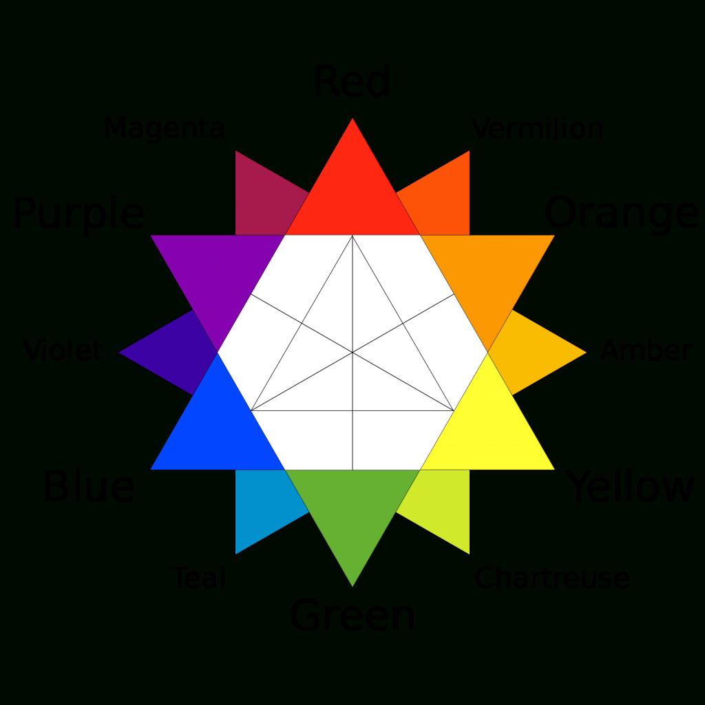Epic Tertiary Color - Wikipedia regarding New Complementary Colors List