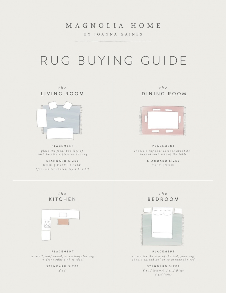 Fabulous Choosing The Best Rug For Your Space | Pinterest | Magnolia, Spaces within Living Room Rug Placement