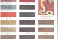 Fabulous Formica Catalog From 1938 – 50 Colors And Designs – 12 Pages – Retro inside 1930S Color Palette