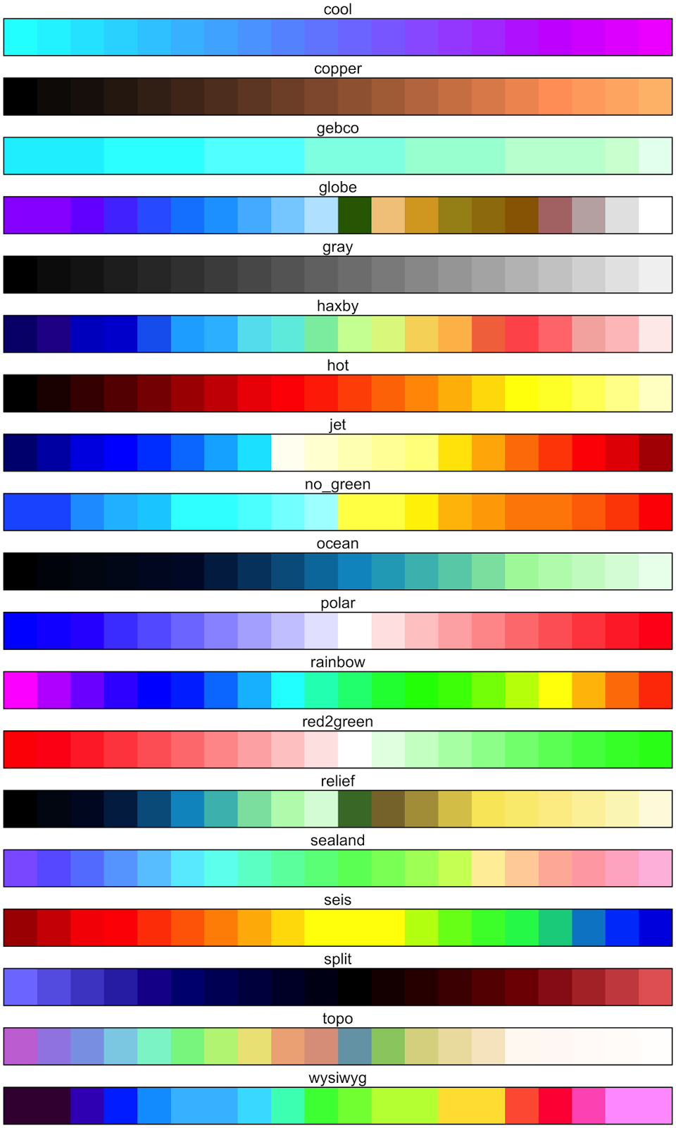 Fabulous Gmt Standard Color Palettes | R-Bloggers intended for Color Palette In R