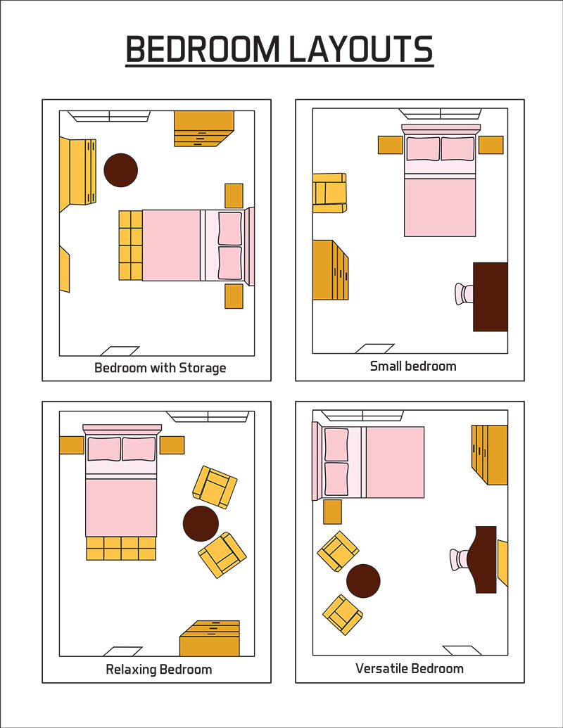Fabulous How To Layout A Bedroom 3 Best Feng Shui Bedroom Layouts – Feng Shui with regard to Feng Shui Small Bedroom Layout