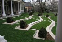 Fabulous Landscape Design – Lessons – Tes Teach regarding Landscape Design Images