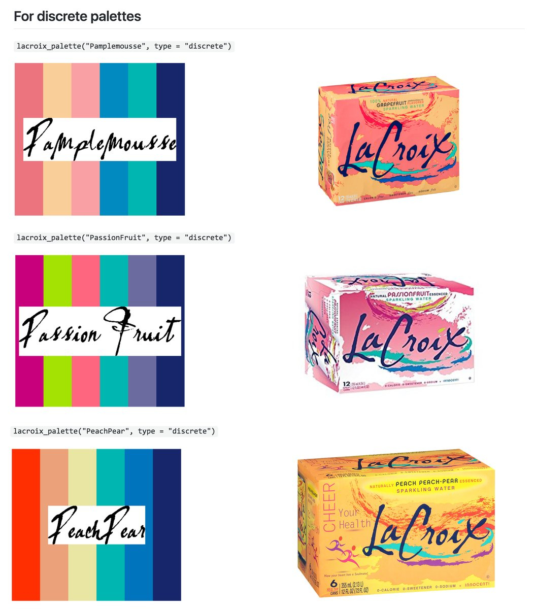"Fabulous Mara Averick On Twitter: ""brilliant Bubbly…? ? ""lacroixcolor with Awesome Color Palette In R"