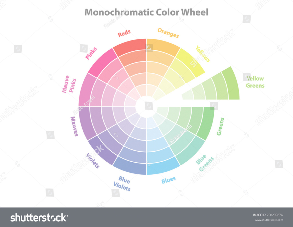 Fabulous Monochromatic Color Wheel Color Scheme Theory Stock Vector 758202874 for Monochromatic Colors