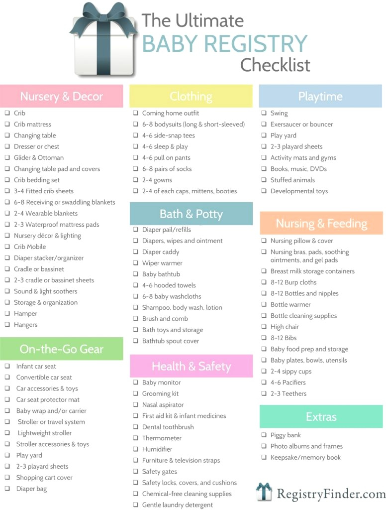 Fancy Baby Shower List Ecza Solinf Co Beauteous Encore Registry with regard to Baby Shower List