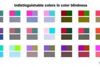 Fancy Data Visualization, Design And Information Munging // Martin with Color Palette R