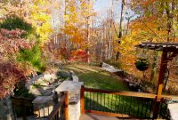 Fancy Landscape Design Solutions | Diy throughout Landscape Design Images