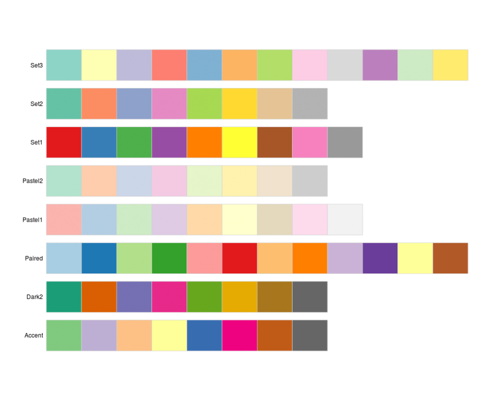 Fancy R Graphical Manual throughout Color Palette R