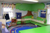 Glamorous Classroom Decorating Themes For Kindergarten : Restmeyersca Home throughout Best of Classroom Decorating Themes