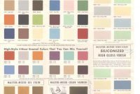 Glamorous Paint Colors & Vintage Guides – Retro Renovation inside Fresh 70S Color Palette