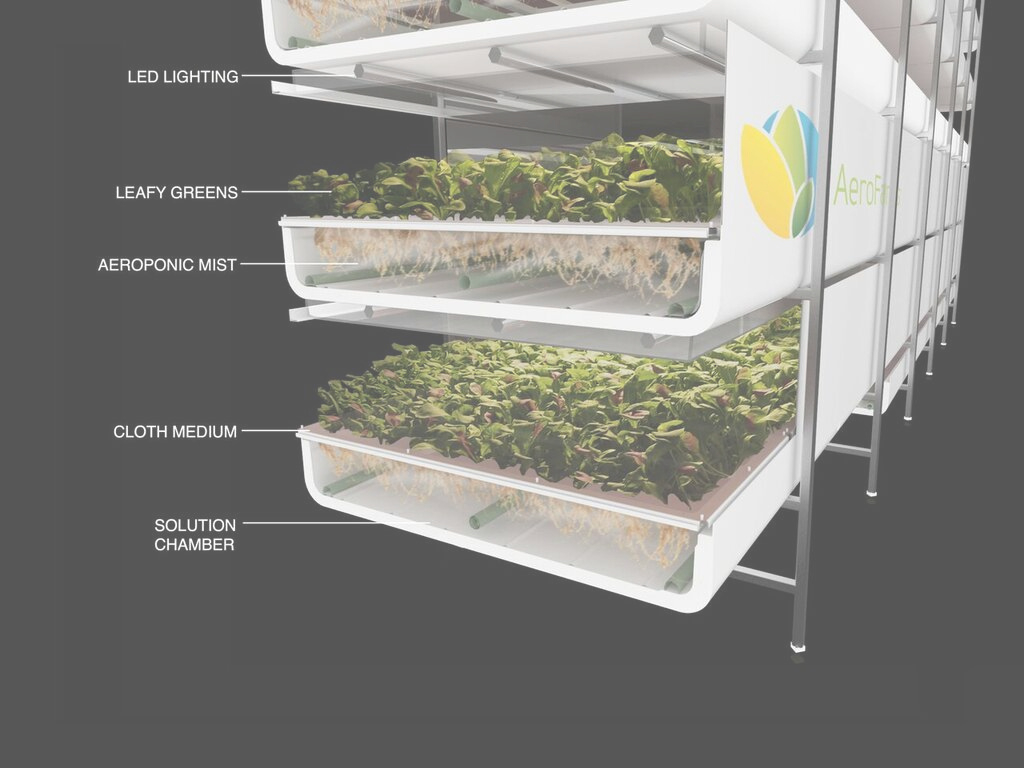 Inspirational Aerofarms - Our Technology - Aerofarms in Inspirational Vertical Farming Technology