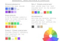 Inspirational Decorating With Color 101- Color Schemes And Their Examples | Home in Complementary Colors List