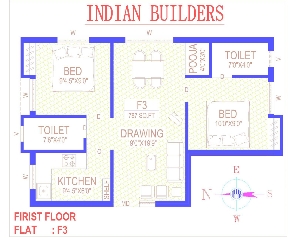 Inspirational Indian House Building Plan - Rafael Martinez with Indian House Plans