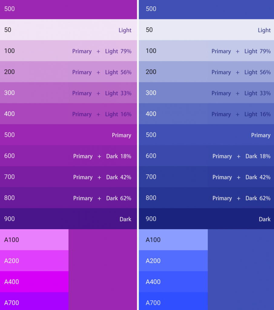 Inspirational Java - What Are The Ways To Programmatically Generate Material for Android Color Codes