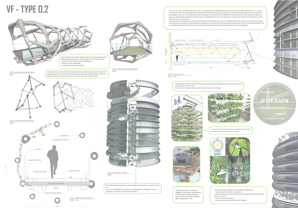 Inspirational Vertical Farm for Inspirational Vertical Farming Technology