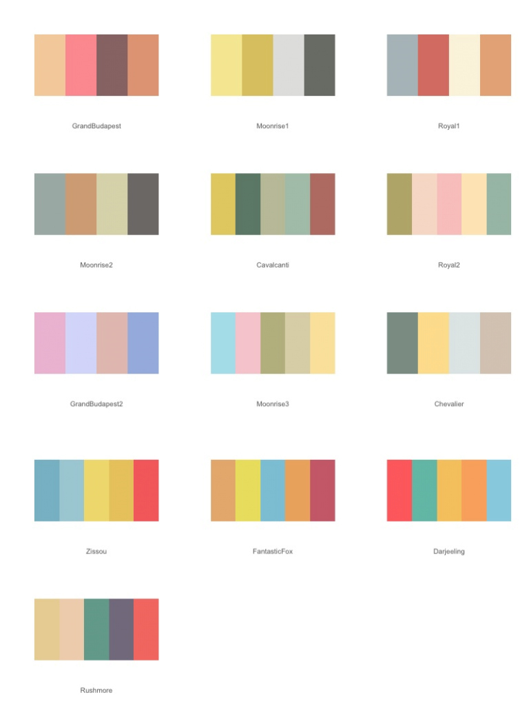 Inspirational Wes Anderson Palettes For R • James Black pertaining to Color Palette R