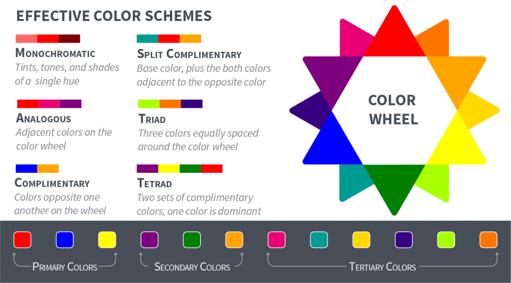 Lovely An Asset Manager's Guide To Selecting A Color Palette | Articles within Fresh Branding Color Schemes