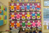 Lovely Cheap Classroom Decorating Ideas — New Decoration : Best Classroom with Best of Classroom Decorating Themes