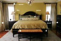 Lovely Feng Shui Southwest Master Bedroom Memsaheb Inside Dimensions 1200 X for Bedroom Feng Shui