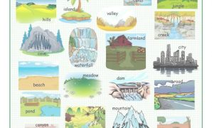 Lovely Landscapes Picture Dictionary | Free Esl Worksheets | English Sos in Landscape Dictionary