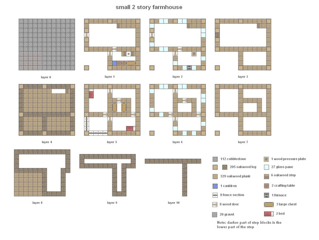 Lovely Minecraft Floorplan Small Farmhousecoltcoyote On Deviantart for Minecraft Mansion Floor Plan
