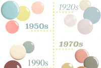 Lovely Nail Polish Picks: Colors Through The Decades – Jessoshii for 70S Color Palette