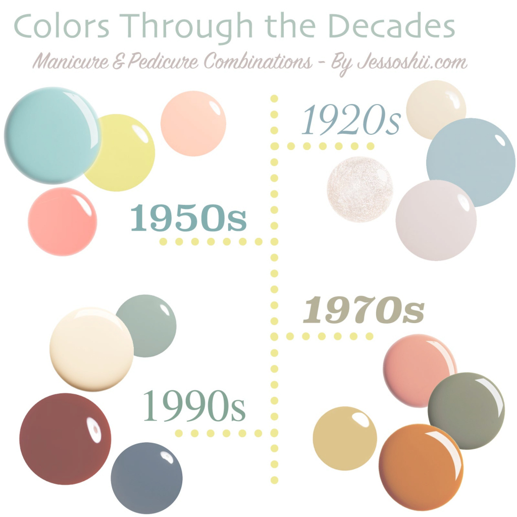 Lovely Nail Polish Picks: Colors Through The Decades - Jessoshii for 70S Color Palette