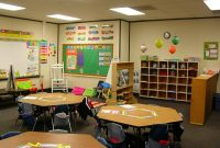 Lovely Nice Classroom Decorating Themes : Restmeyersca Home Design – Best with Classroom Decorating Themes