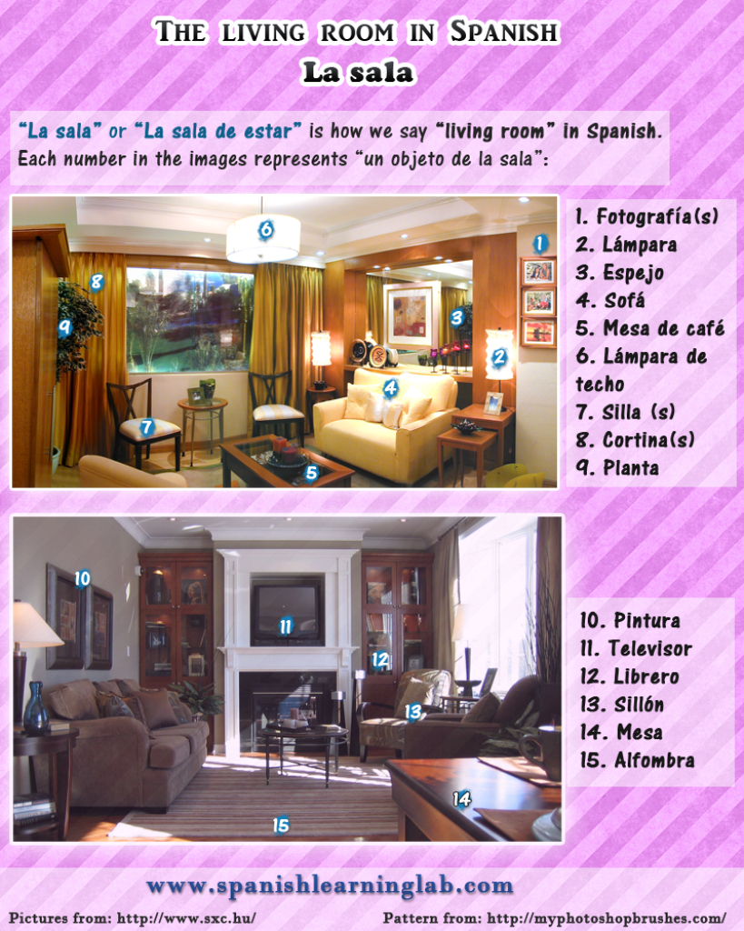 "Lovely The Living Room In Spanish – ""La Sala"" Or ""La Sala De Estar"" Is How inside Review How Do You Say Living Room In Spanish"
