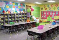 Modern Classroom Decorating Themes Elementary : Restmeyersca Home Design with Classroom Decorating Themes