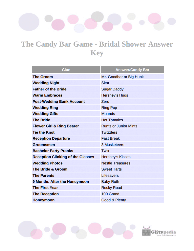 Modern Couple Bridal Shower: Candy Bar Game!! Superrr Cutee!! :) | Pure intended for Baby Shower Candy Bar Game Answers